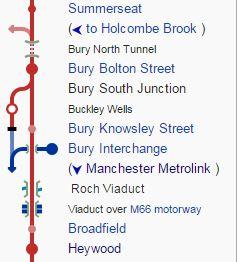 Bury Rail Lines