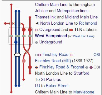 West Hampstead Lines