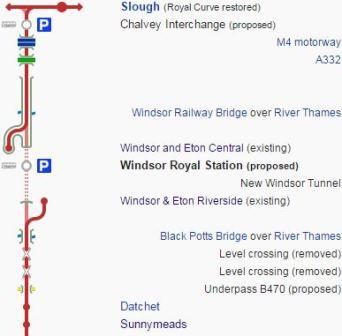 Windsor LinkRailway