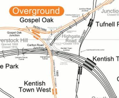 Gospel Oak Lines