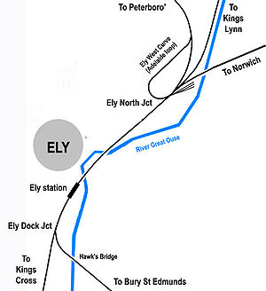 Ely Lines