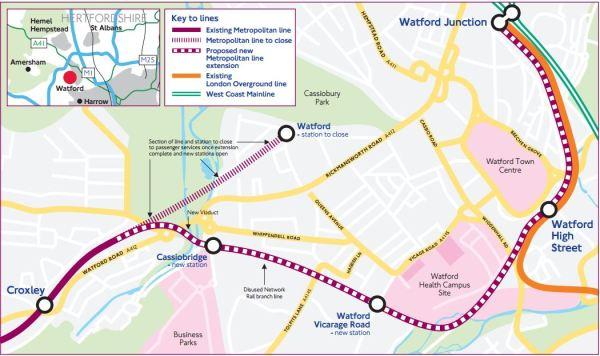 Metropolitan Line Extension