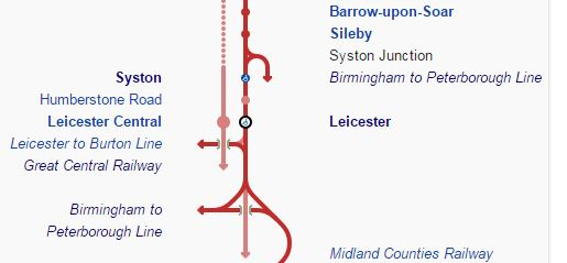 Leicester Lines