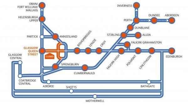Glasgow Rail Lines