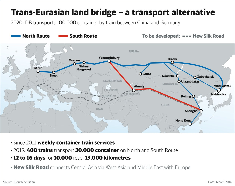 Georgia Azerbaijan and Iran Discuss New Freight Corridor To link