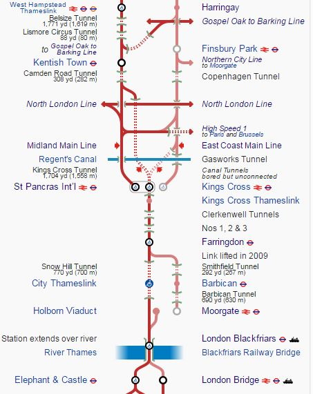 great circle map with All Change On Thameslink on Latam 787 Dreamliner Auckland Sydney likewise Sentosa Fun Pass moreover Morrowind 3E427 English 518012195 further Uarctic Student  work Exchange Maps And Diagrams furthermore Is Bartley Ridge A Good Buy.