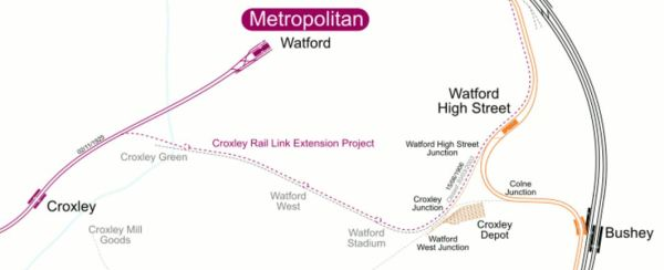 The Croxley Rail Link