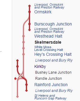 Skelmersdale Branch
