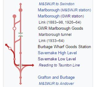 marlboroughlines