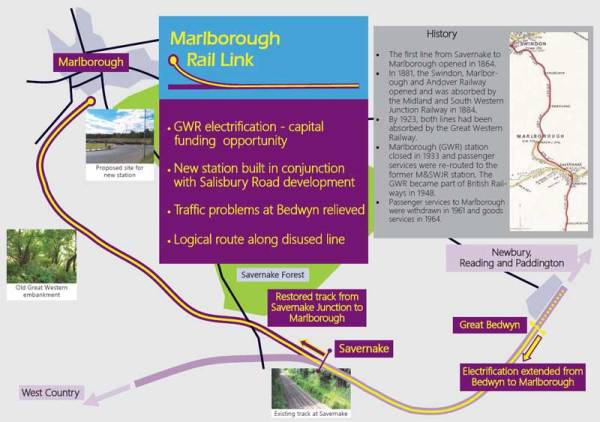 marlboroughraillink