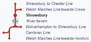 shrewsburylines