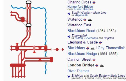 Map Of London Bridges Over The Thames.Could Platform 13 And 14 At Manchester Piccadilly Station Be